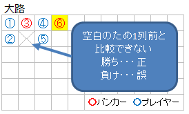 大眼仔説明5-1